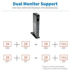 USB 3.0 Laptop Dual Head Docking Station